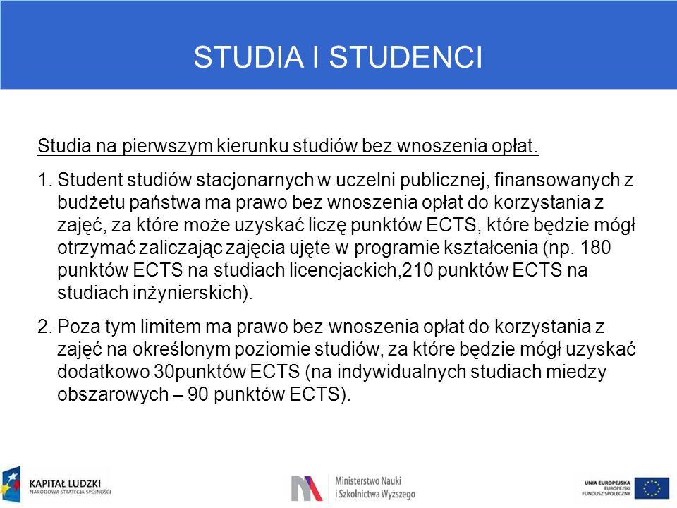 STUDIA I STUDENCI Studia na pierwszym kierunku studiów bez wnoszenia opłat. 1.Student studiów stacjonarnych w uczelni publicznej, finansowanych z budż