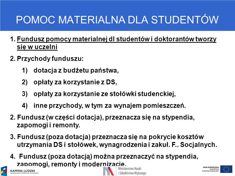 POMOC MATERIALNA DLA STUDENTÓW 1.Fundusz pomocy materialnej dl studentów i doktorantów tworzy się w uczelni 2.Przychody funduszu: 1)dotacja z budżetu