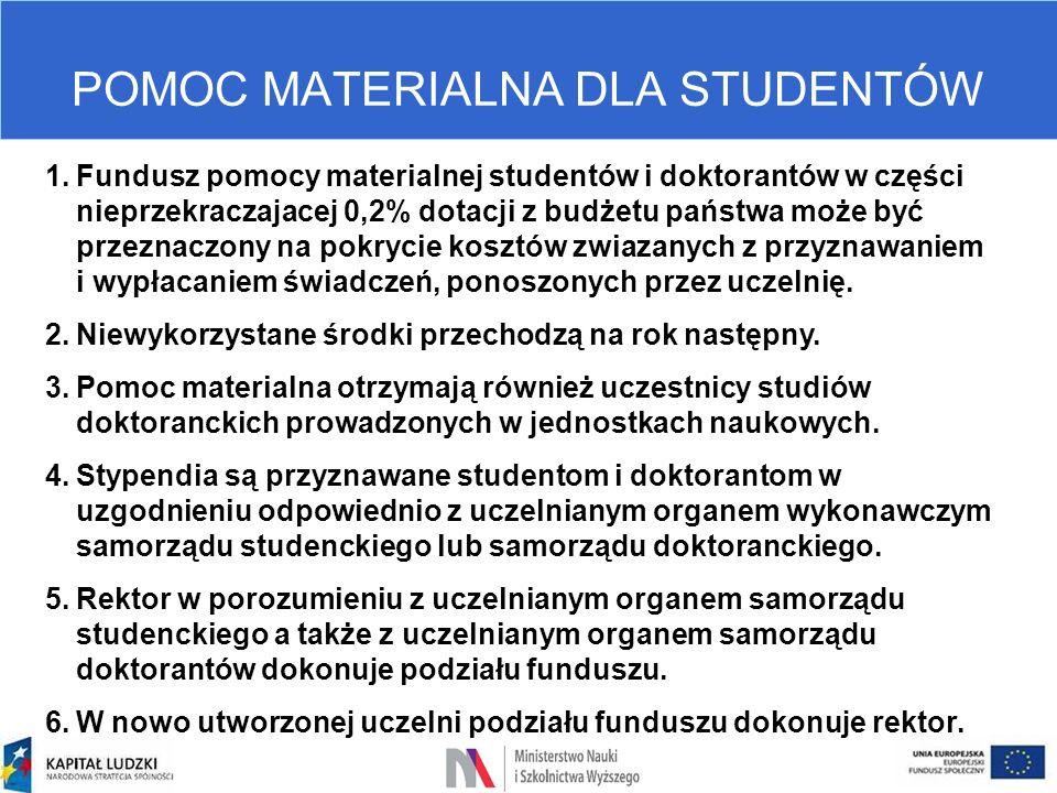 POMOC MATERIALNA DLA STUDENTÓW 1.Fundusz pomocy materialnej studentów i doktorantów w części nieprzekraczajacej 0,2% dotacji z budżetu państwa może by