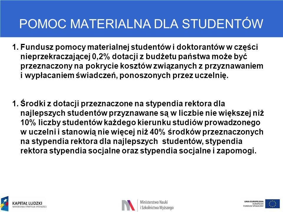 POMOC MATERIALNA DLA STUDENTÓW 1.Fundusz pomocy materialnej studentów i doktorantów w części nieprzekraczającej 0,2% dotacji z budżetu państwa może by
