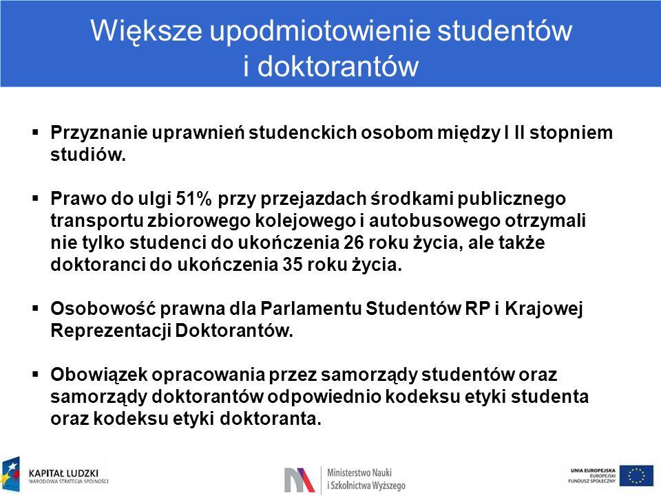  Przyznanie uprawnień studenckich osobom między I II stopniem studiów.  Prawo do ulgi 51% przy przejazdach środkami publicznego transportu zbioroweg