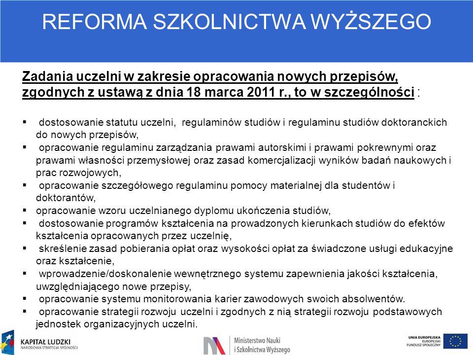 REFORMA SZKOLNICTWA WYŻSZEGO Zadania uczelni w zakresie opracowania nowych przepisów, zgodnych z ustawą z dnia 18 marca 2011 r., to w szczególności :