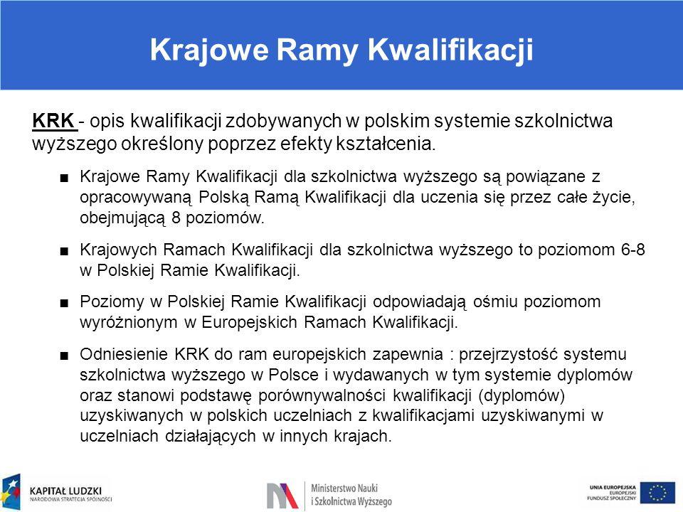 KRK - opis kwalifikacji zdobywanych w polskim systemie szkolnictwa wyższego określony poprzez efekty kształcenia. ■Krajowe Ramy Kwalifikacji dla szkol
