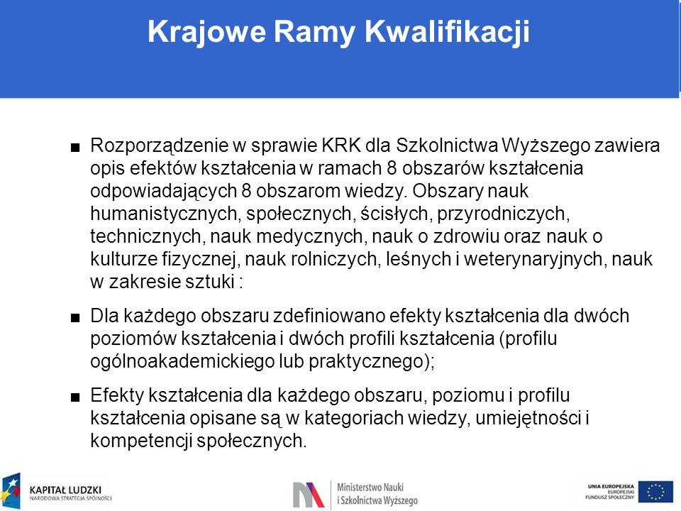 Warunki prowadzenia studiów Krajowe Ramy Kwalifikacji ■Rozporządzenie w sprawie KRK dla Szkolnictwa Wyższego zawiera opis efektów kształcenia w ramach
