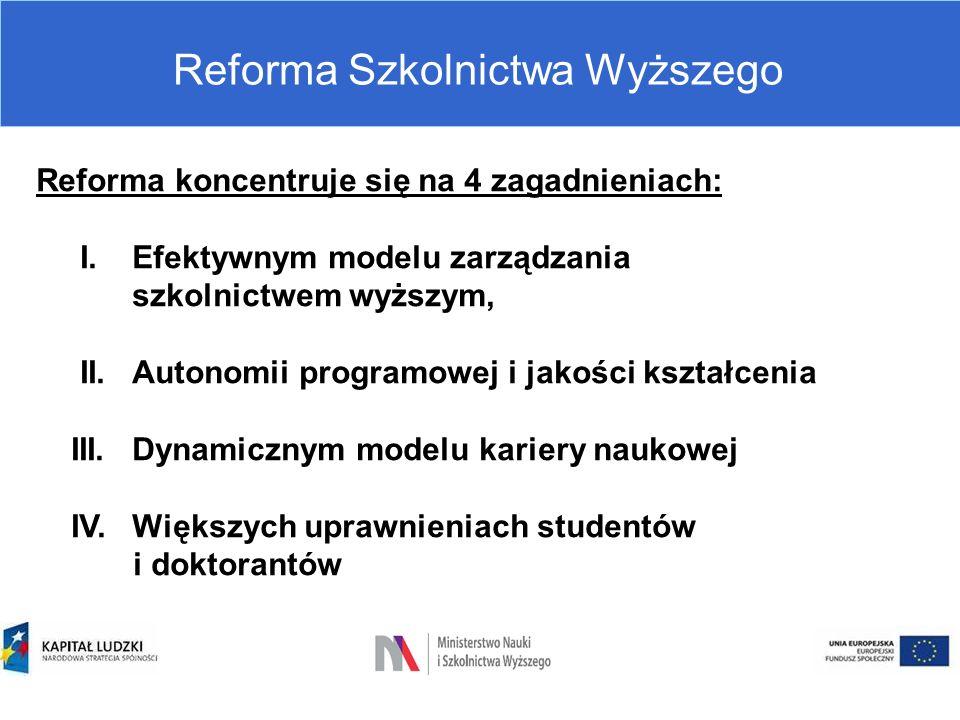 Reforma Szkolnictwa Wyższego Reforma koncentruje się na 4 zagadnieniach: I.Efektywnym modelu zarządzania szkolnictwem wyższym, II.Autonomii programowe