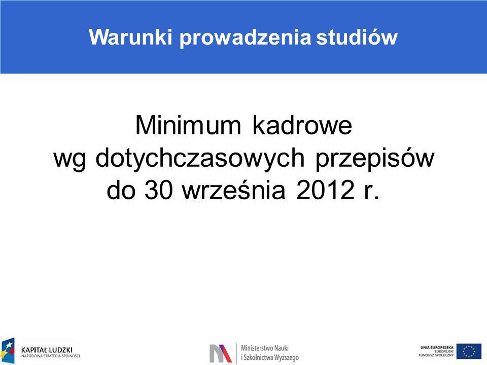 Warunki prowadzenia studiów Minimum kadrowe wg dotychczasowych przepisów do 30 września 2012 r.