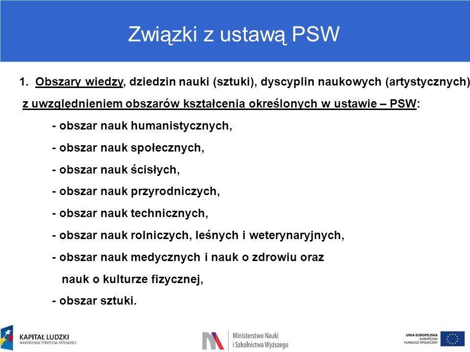 Związki z ustawą PSW 1. Obszary wiedzy, dziedzin nauki (sztuki), dyscyplin naukowych (artystycznych), z uwzględnieniem obszarów kształcenia określonyc