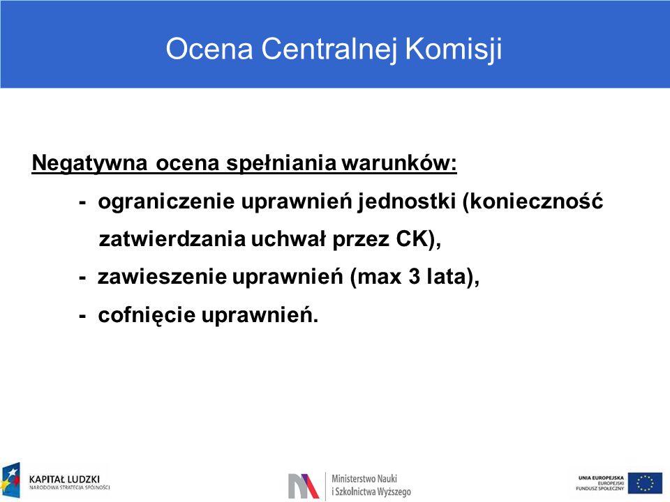 Ocena Centralnej Komisji Negatywna ocena spełniania warunków: - ograniczenie uprawnień jednostki (konieczność zatwierdzania uchwał przez CK), - zawies