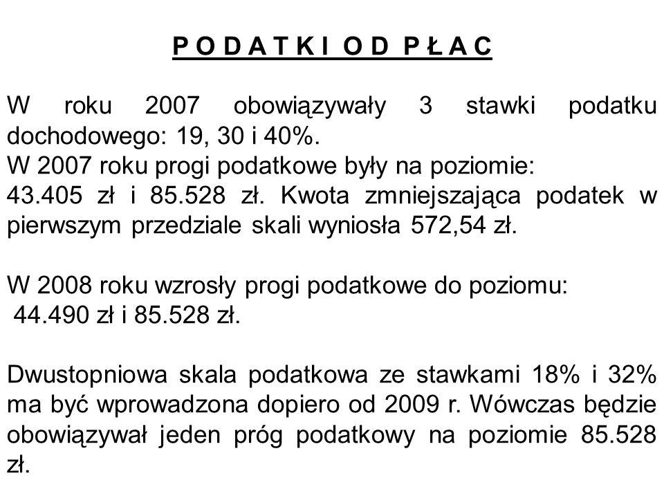 P O D A T K I O D P Ł A C W roku 2007 obowiązywały 3 stawki podatku dochodowego: 19, 30 i 40%.