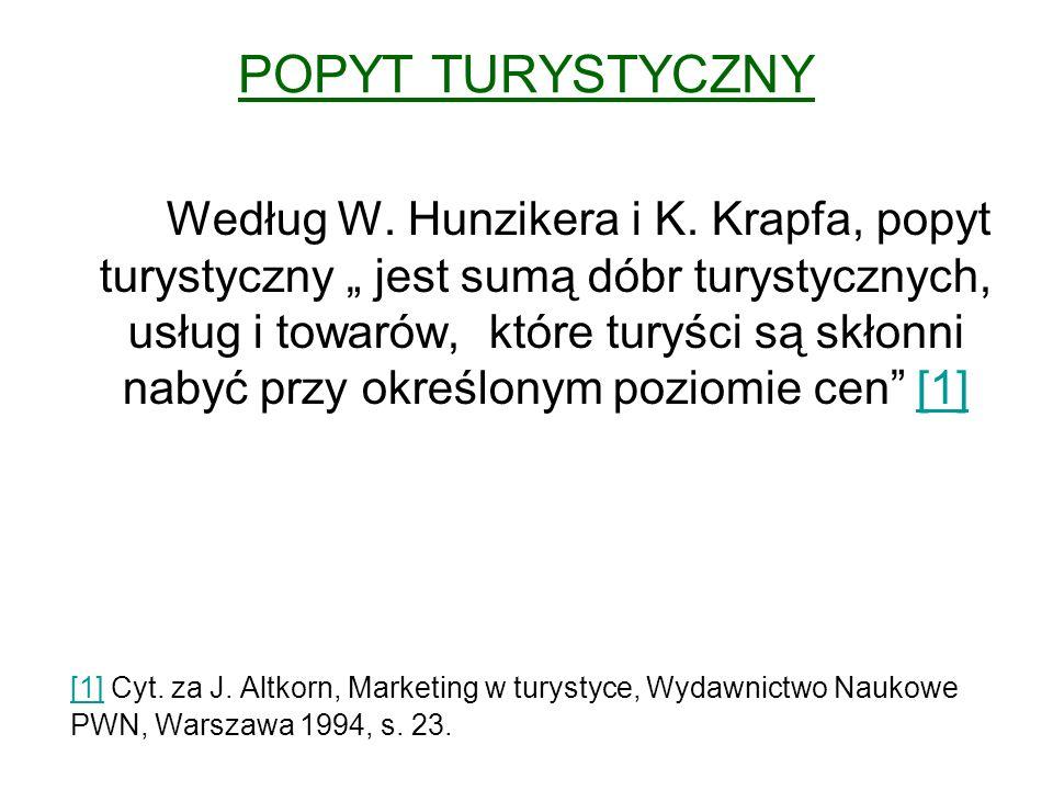 POPYT TURYSTYCZNY Według W.Hunzikera i K.