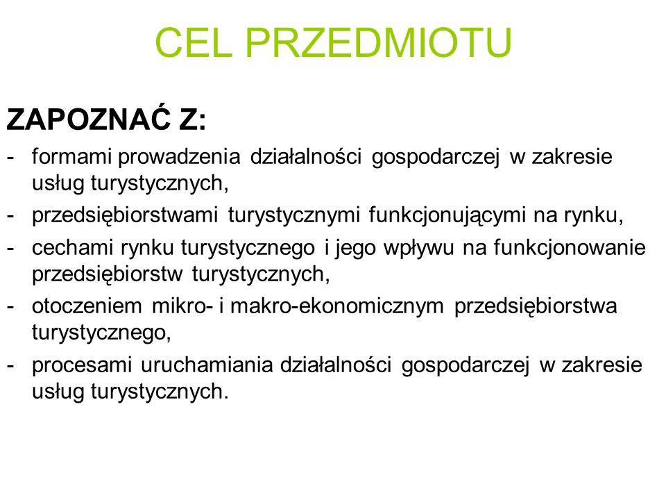 Tabela 5.1.