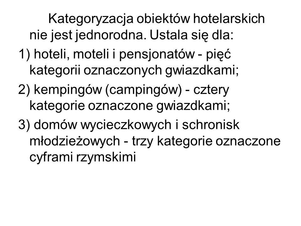 Kategoryzacja obiektów hotelarskich nie jest jednorodna.