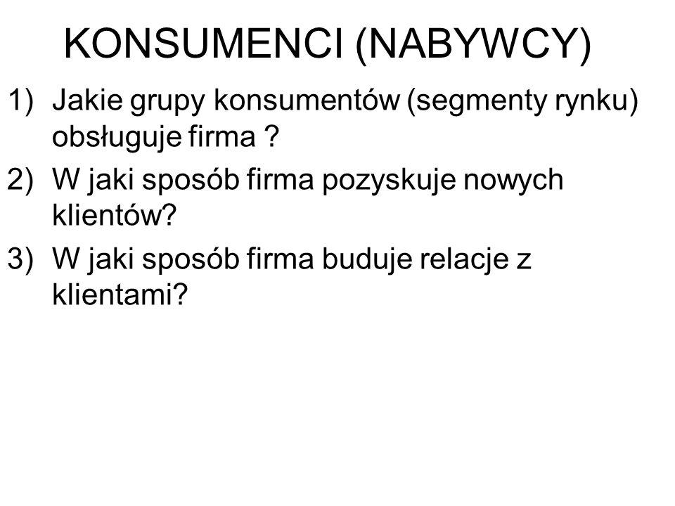 KONSUMENCI (NABYWCY) 1)Jakie grupy konsumentów (segmenty rynku) obsługuje firma .