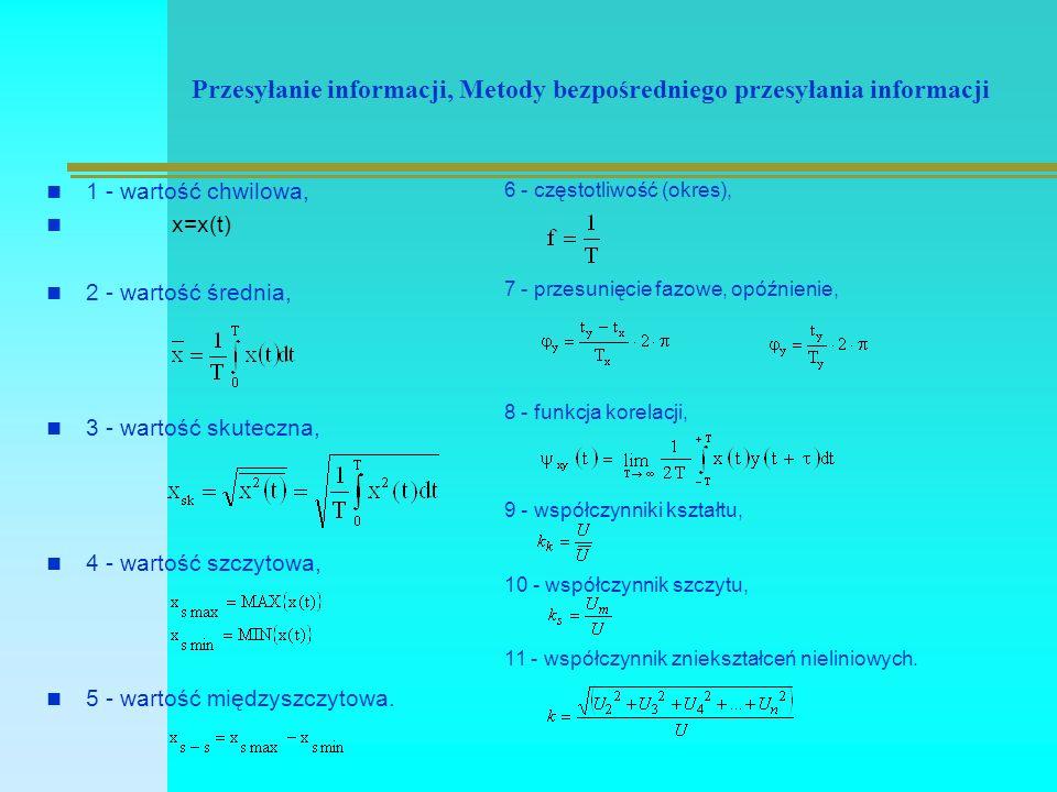 Przesyłanie informacji, Metody bezpośredniego przesyłania informacji 1 - wartość chwilowa, x=x(t) 2 - wartość średnia, 3 - wartość skuteczna, 4 - wartość szczytowa, 5 - wartość międzyszczytowa.