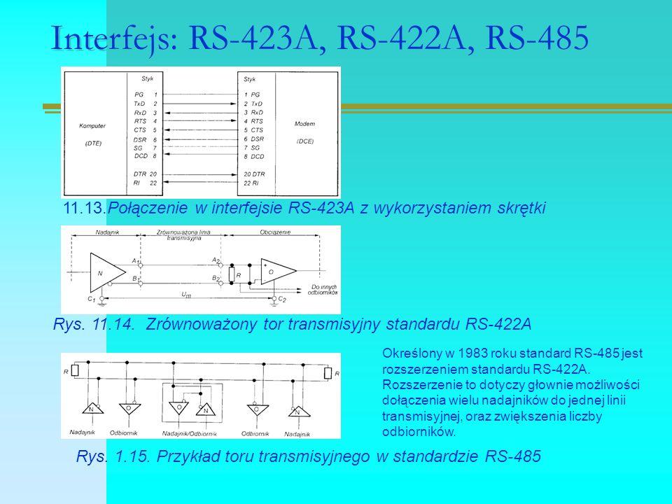 Interfejs: RS-423A, RS-422A, RS-485 11.13.Połączenie w interfejsie RS-423A z wykorzystaniem skrętki Rys.