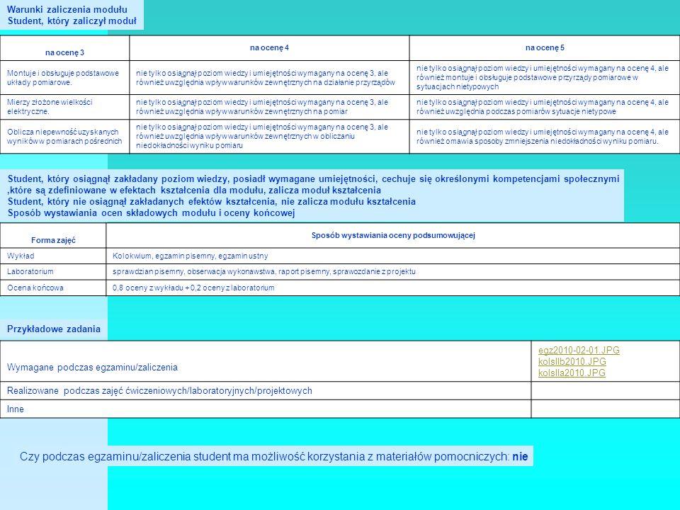 Warunki zaliczenia modułu Student, który zaliczył moduł na ocenę 3 na ocenę 4na ocenę 5 Montuje i obsługuje podstawowe układy pomiarowe.