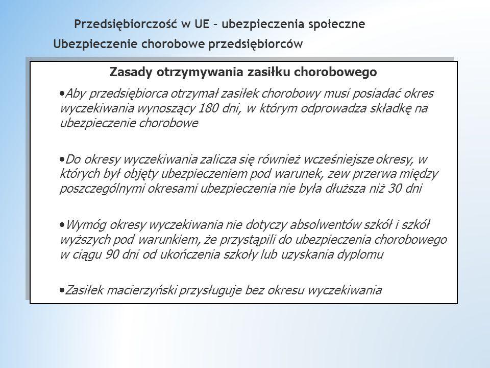 Przedsiębiorczość w UE – ubezpieczenia społeczne Ubezpieczenie chorobowe przedsiębiorców Zasady otrzymywania zasiłku chorobowego  Aby przedsiębiorca otrzymał zasiłek chorobowy musi posiadać okres wyczekiwania wynoszący 180 dni, w którym odprowadza składkę na ubezpieczenie chorobowe  Do okresy wyczekiwania zalicza się również wcześniejsze okresy, w których był objęty ubezpieczeniem pod warunek, zew przerwa między poszczególnymi okresami ubezpieczenia nie była dłuższa niż 30 dni  Wymóg okresy wyczekiwania nie dotyczy absolwentów szkół i szkół wyższych pod warunkiem, że przystąpili do ubezpieczenia chorobowego w ciągu 90 dni od ukończenia szkoły lub uzyskania dyplomu  Zasiłek macierzyński przysługuje bez okresu wyczekiwania Zasady otrzymywania zasiłku chorobowego  Aby przedsiębiorca otrzymał zasiłek chorobowy musi posiadać okres wyczekiwania wynoszący 180 dni, w którym odprowadza składkę na ubezpieczenie chorobowe  Do okresy wyczekiwania zalicza się również wcześniejsze okresy, w których był objęty ubezpieczeniem pod warunek, zew przerwa między poszczególnymi okresami ubezpieczenia nie była dłuższa niż 30 dni  Wymóg okresy wyczekiwania nie dotyczy absolwentów szkół i szkół wyższych pod warunkiem, że przystąpili do ubezpieczenia chorobowego w ciągu 90 dni od ukończenia szkoły lub uzyskania dyplomu  Zasiłek macierzyński przysługuje bez okresu wyczekiwania
