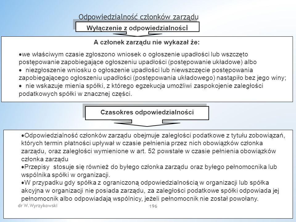 Wyłączenie z odpowiedzialnośc i Odpowiedzialność członków zarządu A członek zarządu nie wykazał że:  we właściwym czasie zgłoszono wniosek o ogłoszenie upadłości lub wszczęto postępowanie zapobiegające ogłoszeniu upadłości (postępowanie układowe) albo  niezgłoszenie wniosku o ogłoszenie upadłości lub niewszczęcie postępowania zapobiegającego ogłoszeniu upadłości (postępowania układowego) nastąpiło bez jego winy;  nie wskazuje mienia spółki, z którego egzekucja umożliwi zaspokojenie zaległości podatkowych spółki w znacznej części.