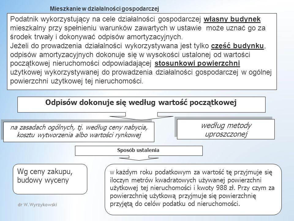 dr W.Wyrzykowski 207 Podatnik wykorzystujący na cele działalności gospodarczej własny budynek mieszkalny przy spełnieniu warunków zawartych w ustawie może uznać go za środek trwały i dokonywać odpisów amortyzacyjnych.