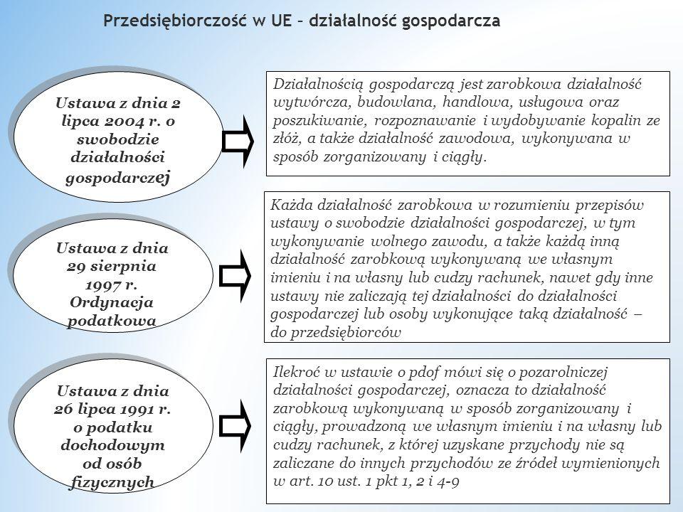 Przedsiębiorczość w UE – działalność gospodarcza Ustawa z dnia 2 lipca 2004 r.