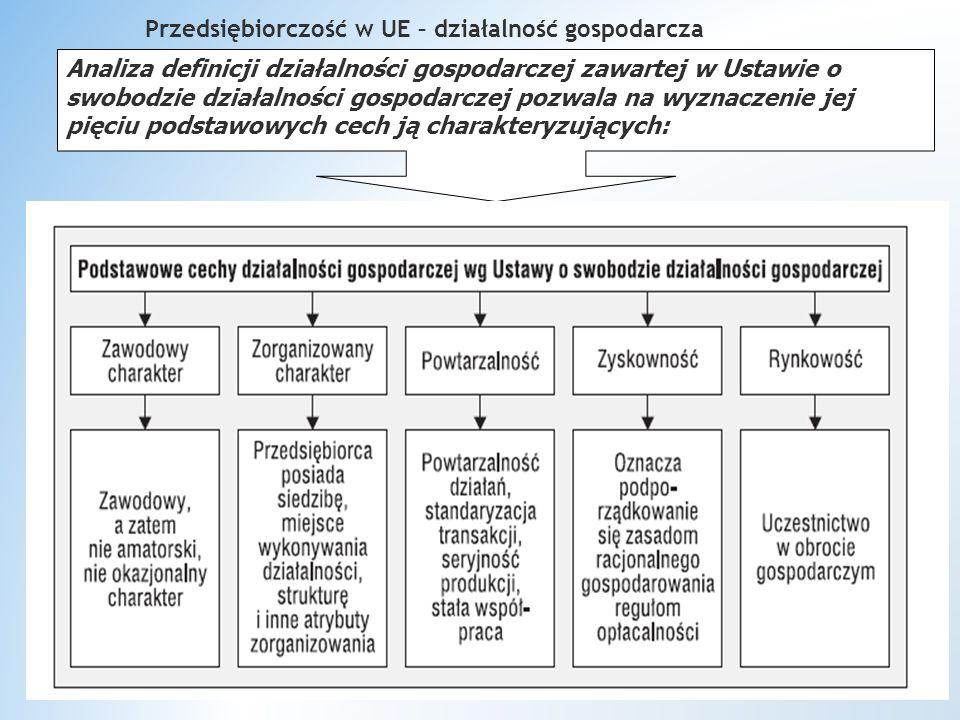 Przedsiębiorczość w UE – działalność gospodarcza Analiza definicji działalności gospodarczej zawartej w Ustawie o swobodzie działalności gospodarczej pozwala na wyznaczenie jej pięciu podstawowych cech ją charakteryzujących: