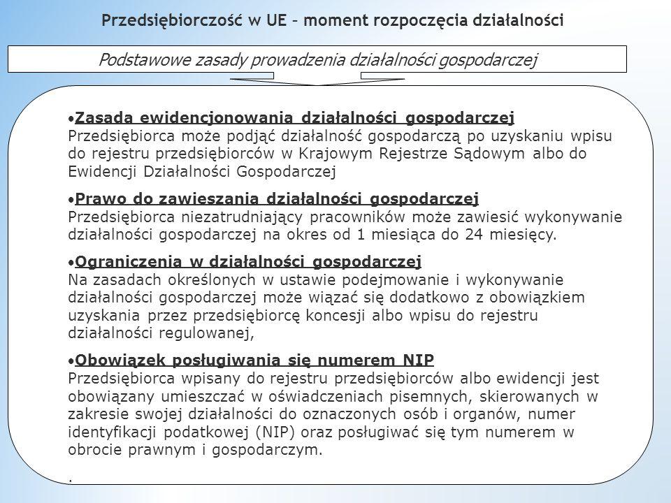 Przedsiębiorczość w UE – moment rozpoczęcia działalności Podstawowe zasady prowadzenia działalności gospodarczej Zasada ewidencjonowania działalności gospodarczej Przedsiębiorca może podjąć działalność gospodarczą po uzyskaniu wpisu do rejestru przedsiębiorców w Krajowym Rejestrze Sądowym albo do Ewidencji Działalności Gospodarczej Prawo do zawieszania działalności gospodarczej Przedsiębiorca niezatrudniający pracowników może zawiesić wykonywanie działalności gospodarczej na okres od 1 miesiąca do 24 miesięcy.