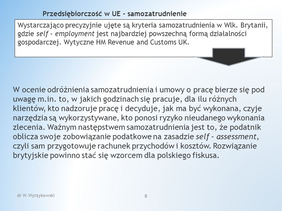dr W.Wyrzykowski 209 Posiadam własny lokal, w którym prowadzę sklep spożywczy.
