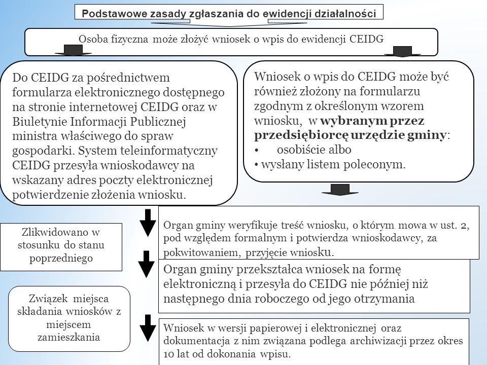 Podstawowe zasady zgłaszania do ewidencji działalności Osoba fizyczna może złożyć wniosek o wpis do ewidencji CEIDG Do CEIDG za pośrednictwem formularza elektronicznego dostępnego na stronie internetowej CEIDG oraz w Biuletynie Informacji Publicznej ministra właściwego do spraw gospodarki.