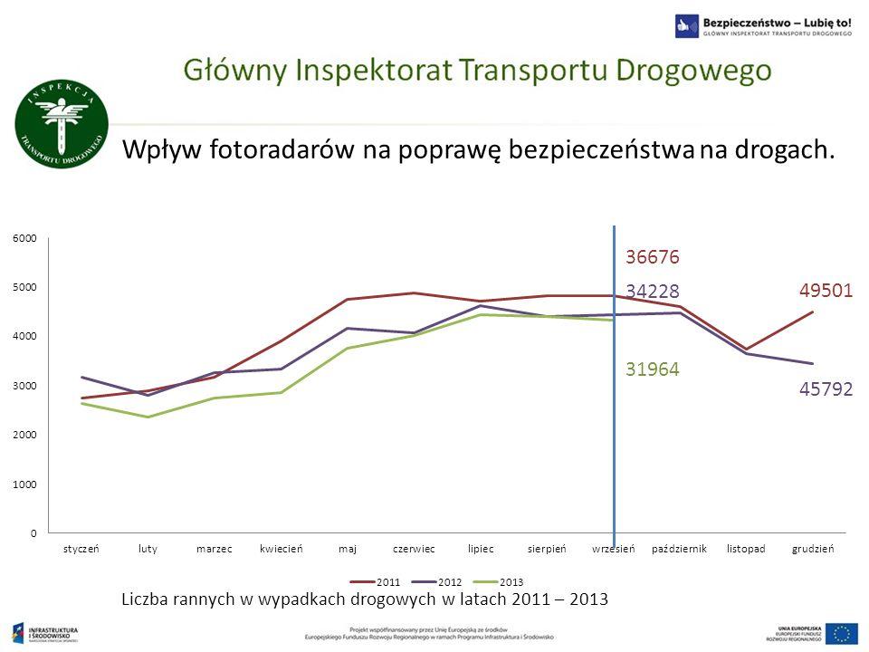 Wpływ fotoradarów na poprawę bezpieczeństwa na drogach. 49501 45792 31964 Liczba rannych w wypadkach drogowych w latach 2011 – 2013 34228 36676