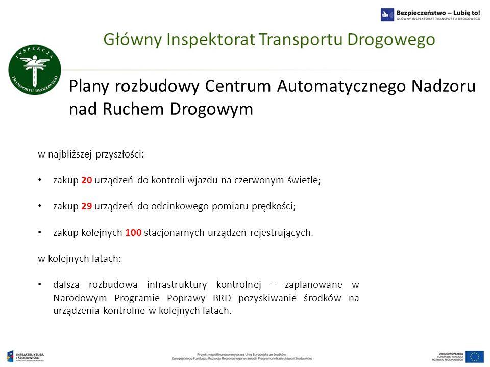 Plany rozbudowy Centrum Automatycznego Nadzoru nad Ruchem Drogowym w najbliższej przyszłości: zakup 20 urządzeń do kontroli wjazdu na czerwonym świetl