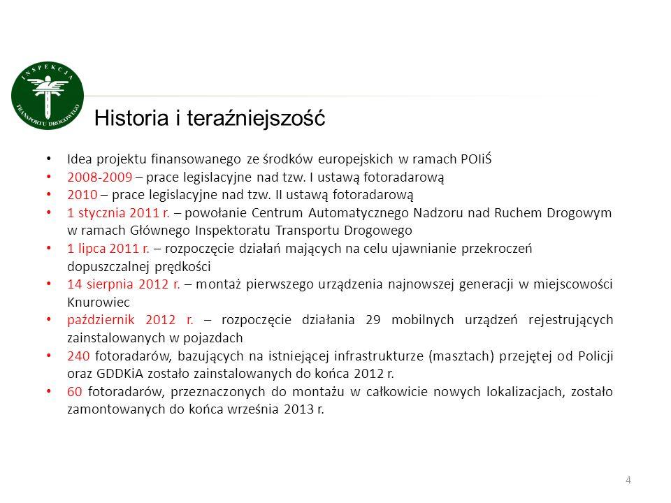 4 Historia i teraźniejszość Idea projektu finansowanego ze środków europejskich w ramach POIiŚ 2008-2009 – prace legislacyjne nad tzw. I ustawą fotora
