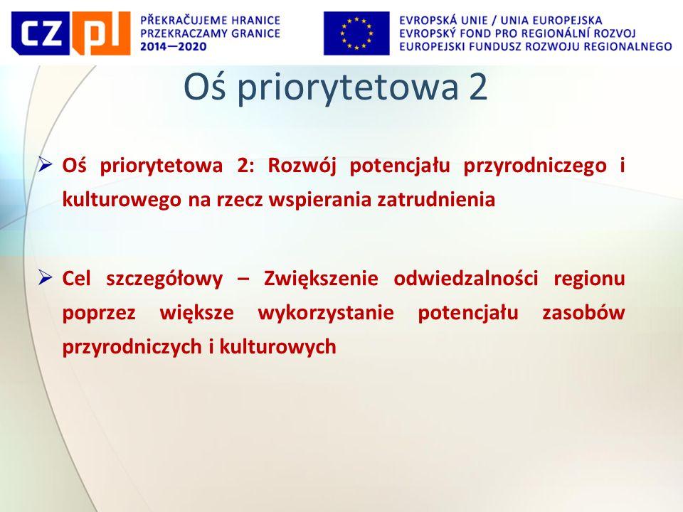 Oś priorytetowa 2  Oś priorytetowa 2: Rozwój potencjału przyrodniczego i kulturowego na rzecz wspierania zatrudnienia  Cel szczegółowy – Zwiększenie odwiedzalności regionu poprzez większe wykorzystanie potencjału zasobów przyrodniczych i kulturowych