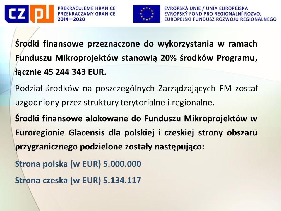 Środki finansowe przeznaczone do wykorzystania w ramach Funduszu Mikroprojektów stanowią 20% środków Programu, łącznie 45 244 343 EUR.