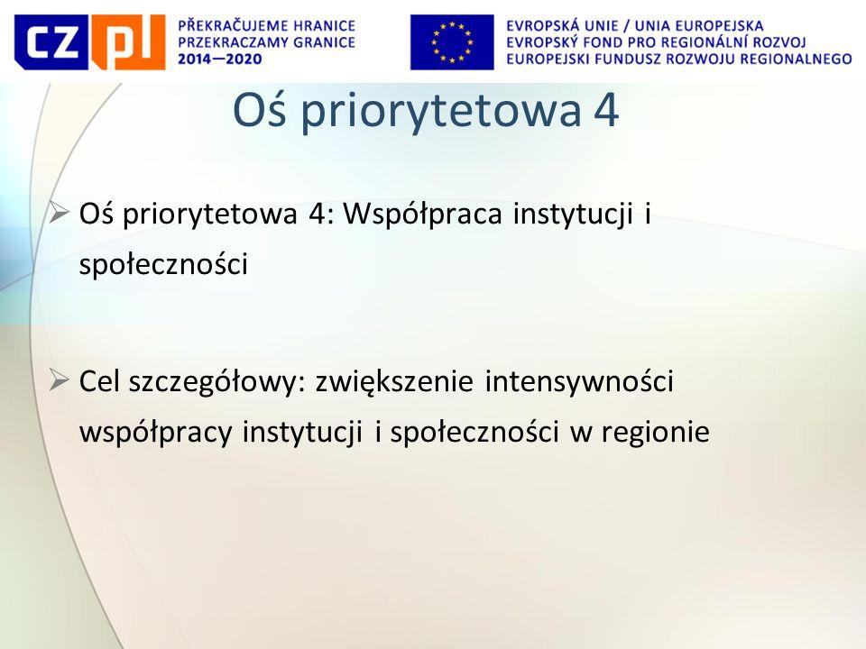 Oś priorytetowa 4  Oś priorytetowa 4: Współpraca instytucji i społeczności  Cel szczegółowy: zwiększenie intensywności współpracy instytucji i społeczności w regionie