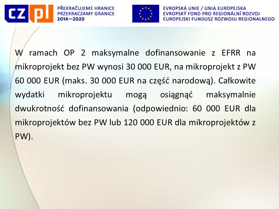 W ramach OP 2 maksymalne dofinansowanie z EFRR na mikroprojekt bez PW wynosi 30 000 EUR, na mikroprojekt z PW 60 000 EUR (maks.