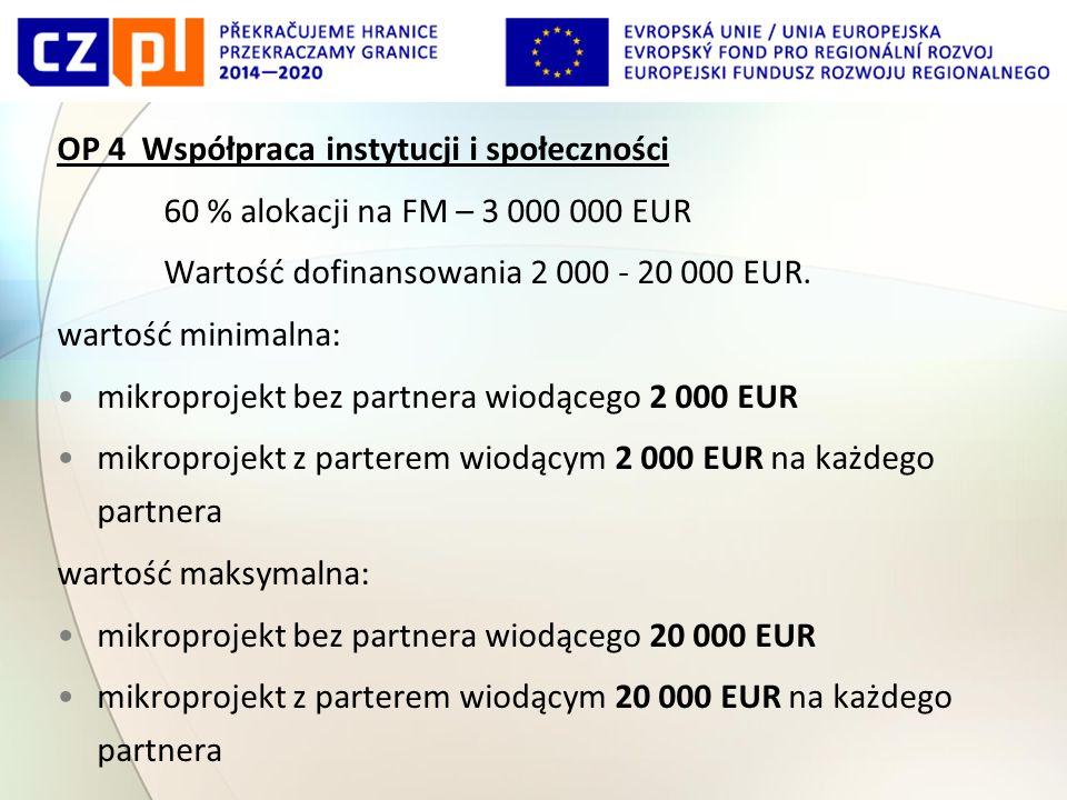 OP 4 Współpraca instytucji i społeczności 60 % alokacji na FM – 3 000 000 EUR Wartość dofinansowania 2 000 - 20 000 EUR.
