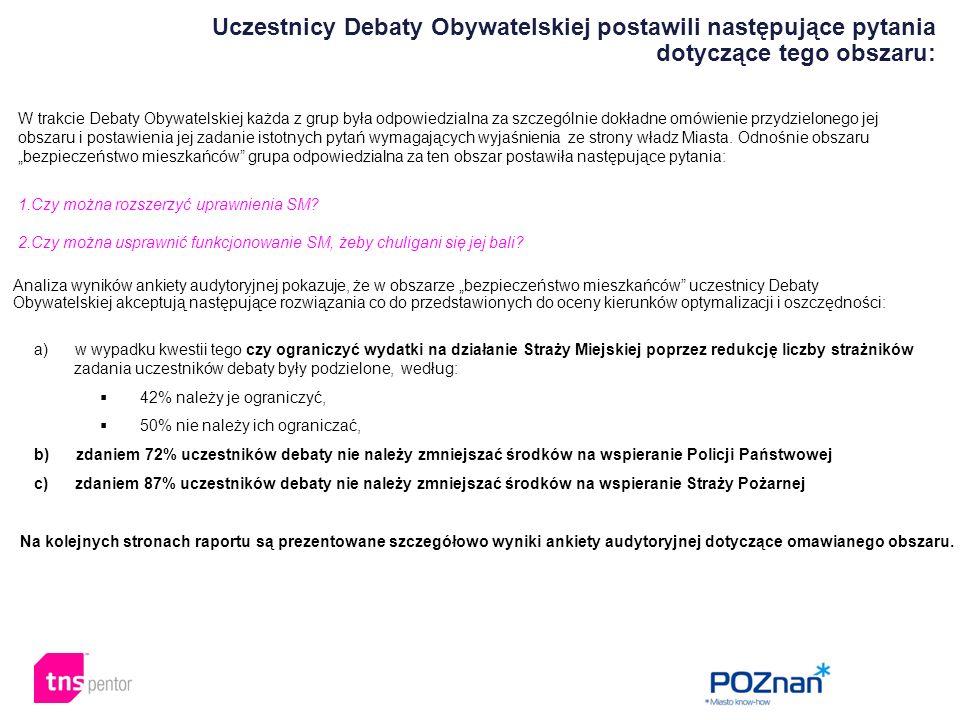 Uczestnicy Debaty Obywatelskiej postawili następujące pytania dotyczące tego obszaru: W trakcie Debaty Obywatelskiej każda z grup była odpowiedzialna