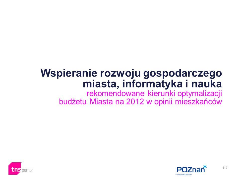 117 Wspieranie rozwoju gospodarczego miasta, informatyka i nauka rekomendowane kierunki optymalizacji budżetu Miasta na 2012 w opinii mieszkańców