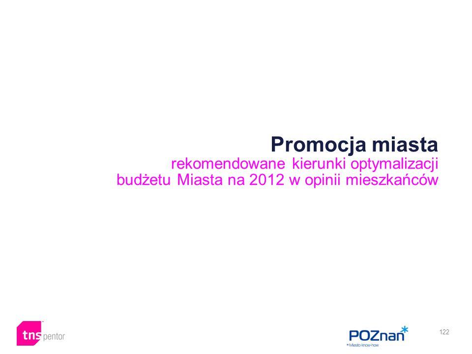 122 Promocja miasta rekomendowane kierunki optymalizacji budżetu Miasta na 2012 w opinii mieszkańców