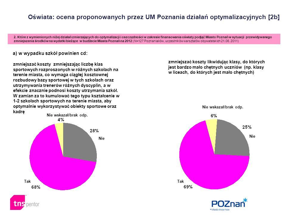 Oświata: ocena proponowanych przez UM Poznania działań optymalizacyjnych [2b] 2.