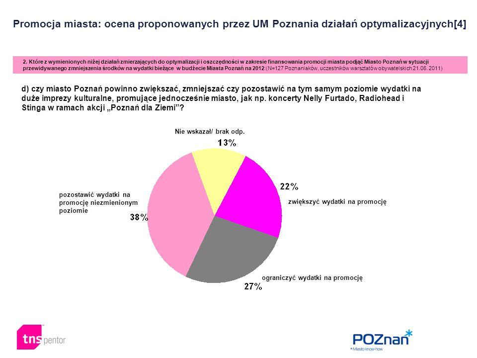 Promocja miasta: ocena proponowanych przez UM Poznania działań optymalizacyjnych[4] 2. Które z wymienionych niżej działań zmierzających do optymalizac