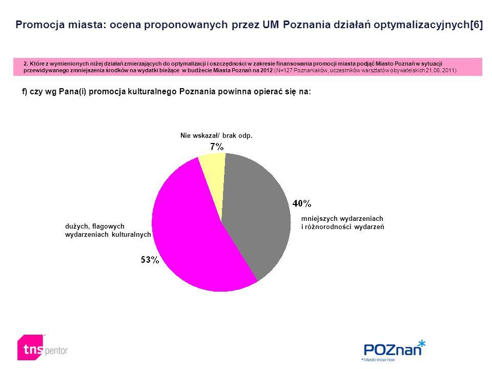 Promocja miasta: ocena proponowanych przez UM Poznania działań optymalizacyjnych[6] 2.