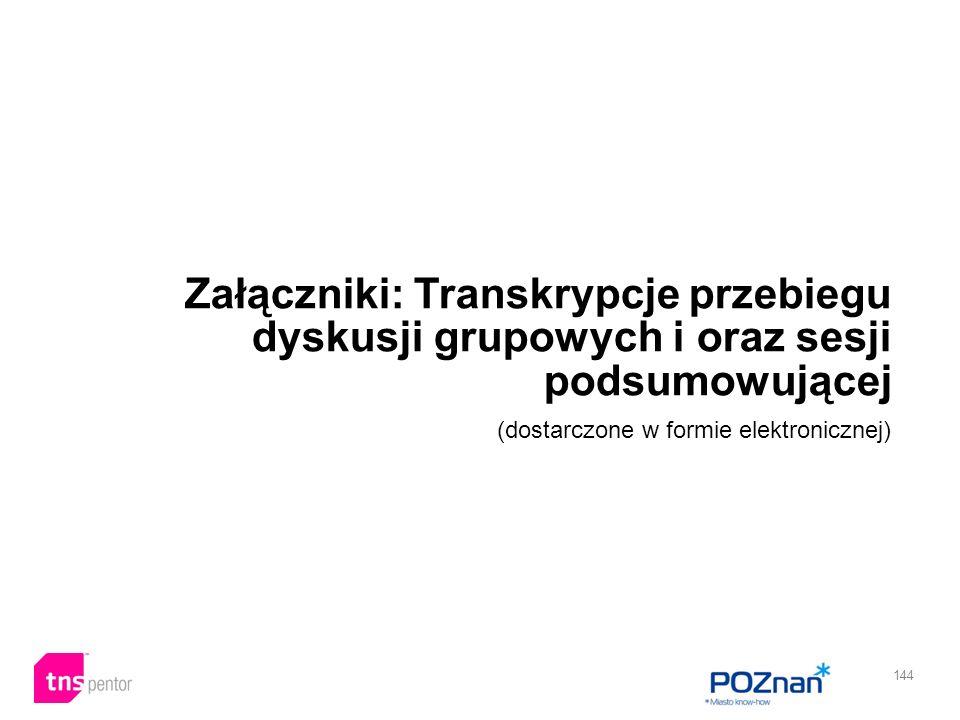 144 Załączniki: Transkrypcje przebiegu dyskusji grupowych i oraz sesji podsumowującej (dostarczone w formie elektronicznej)