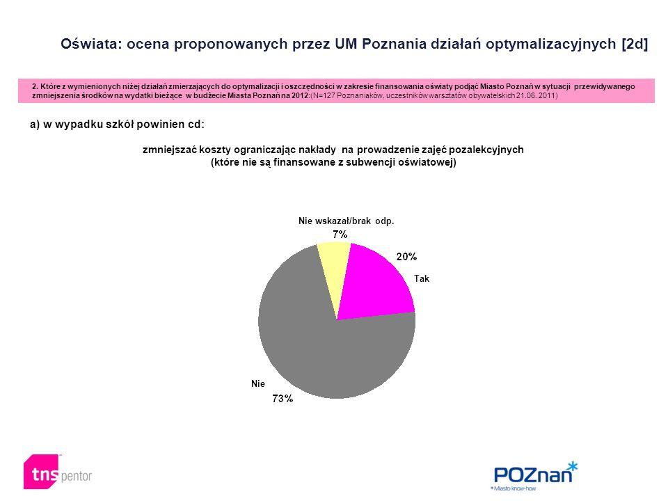 Oświata: ocena proponowanych przez UM Poznania działań optymalizacyjnych [2d] 2. Które z wymienionych niżej działań zmierzających do optymalizacji i o