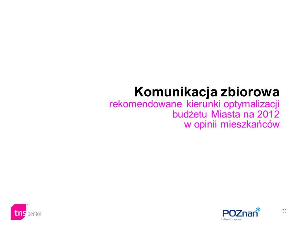 30 Komunikacja zbiorowa rekomendowane kierunki optymalizacji budżetu Miasta na 2012 w opinii mieszkańców