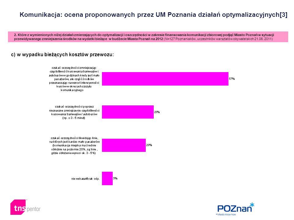 Komunikacja: ocena proponowanych przez UM Poznania działań optymalizacyjnych[3] 2. Które z wymienionych niżej działań zmierzających do optymalizacji i