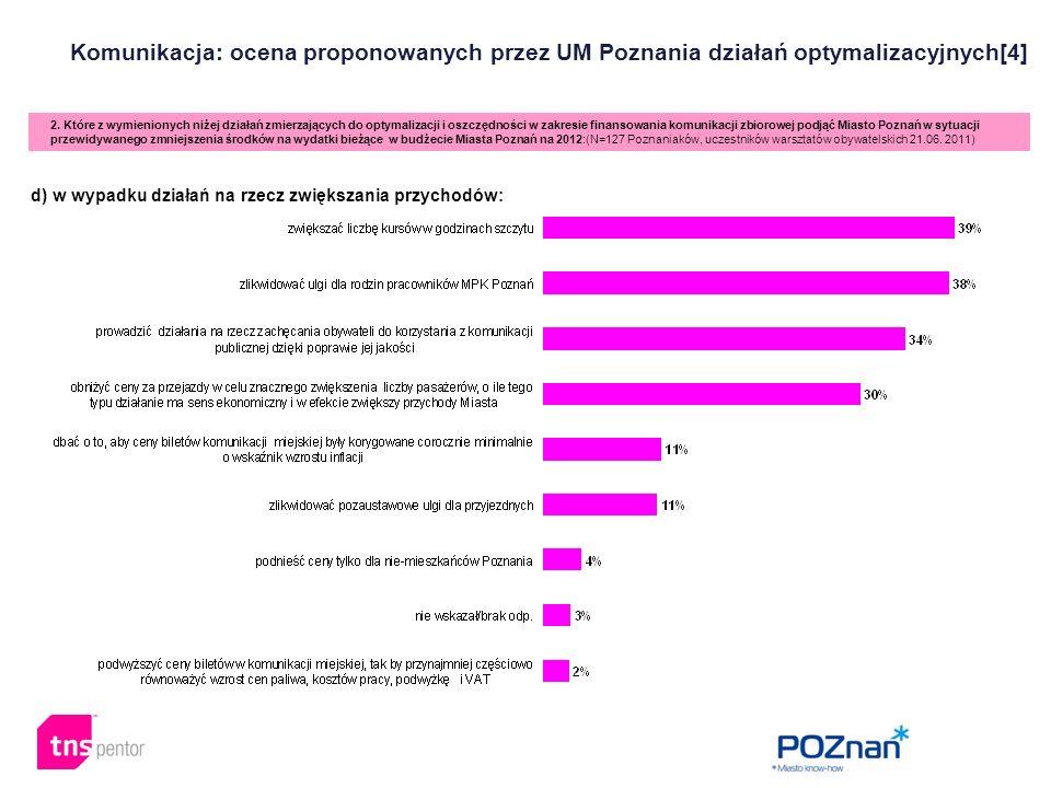 Komunikacja: ocena proponowanych przez UM Poznania działań optymalizacyjnych[4] 2. Które z wymienionych niżej działań zmierzających do optymalizacji i