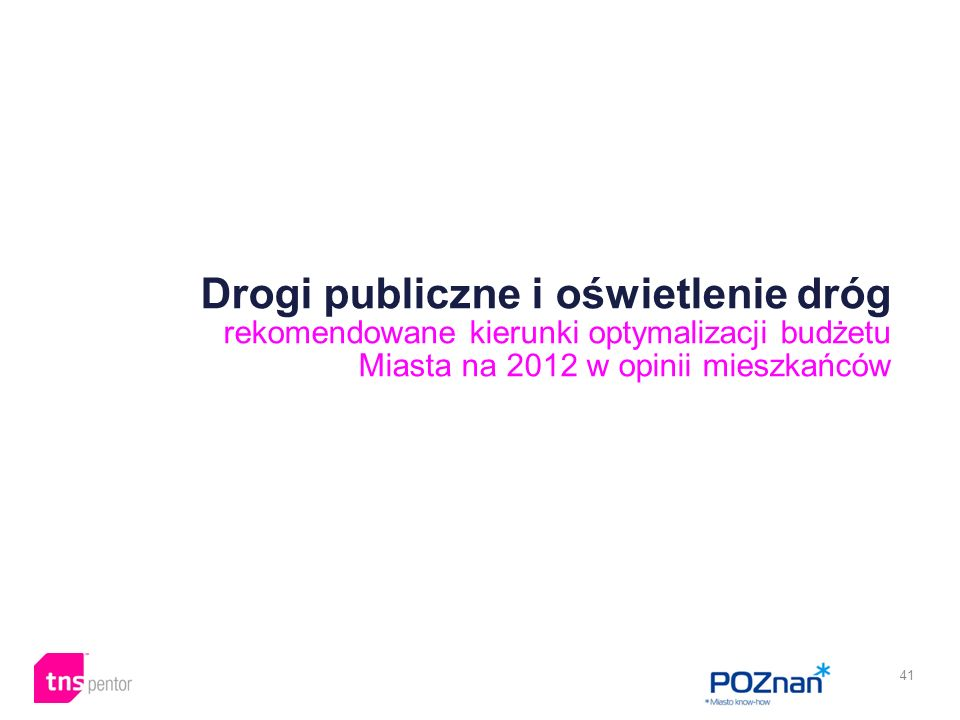 41 Drogi publiczne i oświetlenie dróg rekomendowane kierunki optymalizacji budżetu Miasta na 2012 w opinii mieszkańców