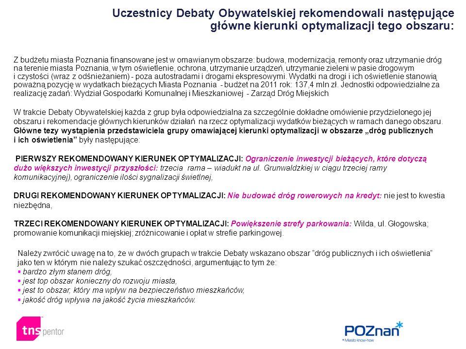 Z budżetu miasta Poznania finansowane jest w omawianym obszarze: budowa, modernizacja, remonty oraz utrzymanie dróg na terenie miasta Poznania, w tym oświetlenie, ochrona, utrzymanie urządzeń, utrzymanie zieleni w pasie drogowym i czystości (wraz z odśnieżaniem) - poza autostradami i drogami ekspresowymi.