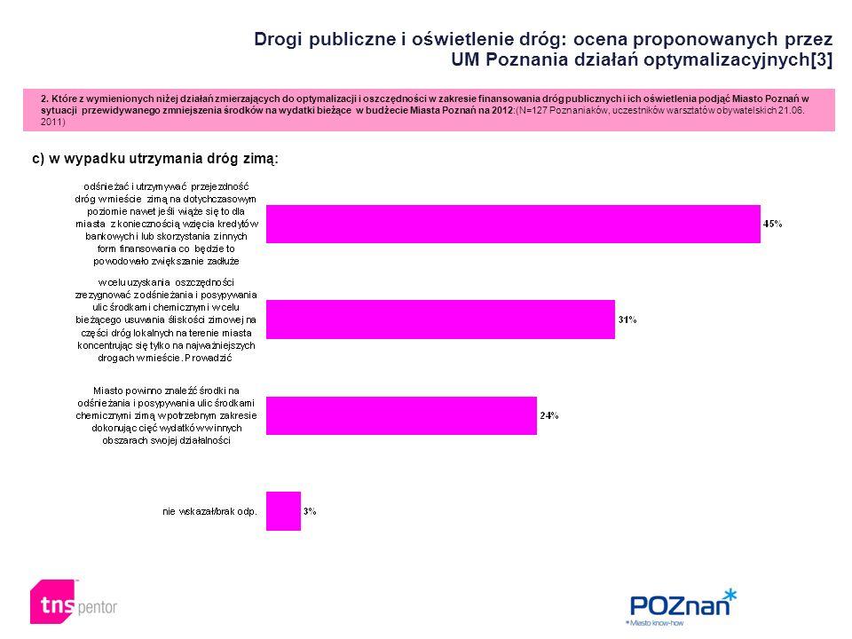 Drogi publiczne i oświetlenie dróg: ocena proponowanych przez UM Poznania działań optymalizacyjnych[3] 2.